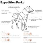 View Image 2 of Hurtta Expedition Dog Parka - Beetroot