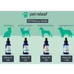 View Image 3 of Pet Releaf CBD Hemp Oil for Dogs and Cats